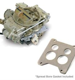 holley 4175 marine carburetors 0 80552 free shipping on orders over 99 at summit racing [ 1071 x 950 Pixel ]