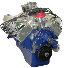 atk high performance ford 460 525 hp stage 3 long block crate engines hp19c free shipping on orders over 99 at summit racing [ 1600 x 1600 Pixel ]