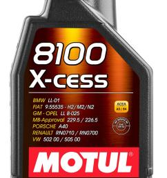 motul 8100 x cess motor oil 102784 free shipping on orders over 99 at summit racing [ 965 x 1600 Pixel ]