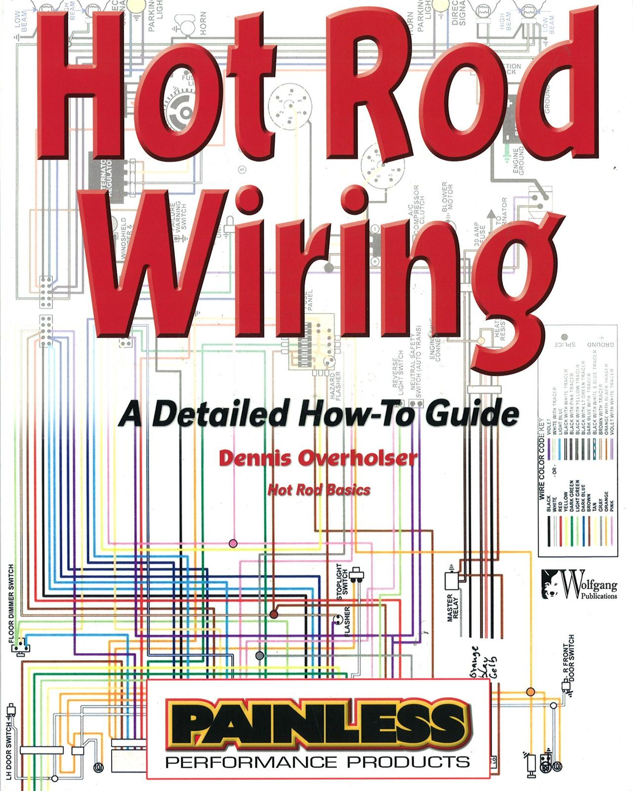 street rod wiring diagram of a family tree chart painless get free