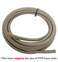 summit racing ptfe hose sum 220985 free shipping on orders over 99 at summit racing [ 1600 x 1600 Pixel ]
