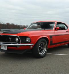 fat n furious 1969 ford mustang boss 302 engine combos sum csumfffm20 free shipping on orders over 99 at summit racing [ 1600 x 900 Pixel ]