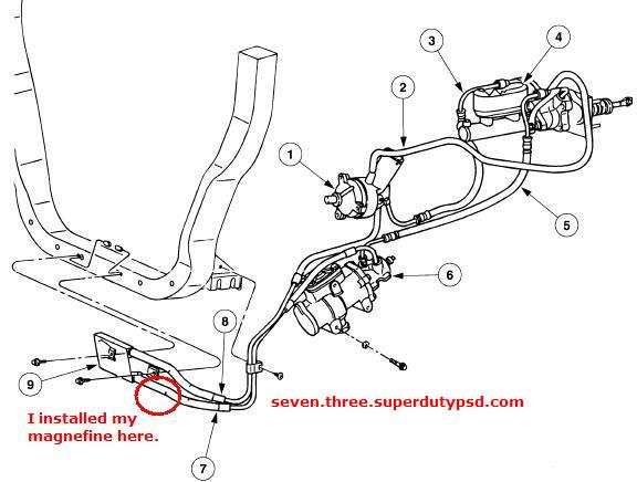 De reis met de auto: Power steering filter location 6 0