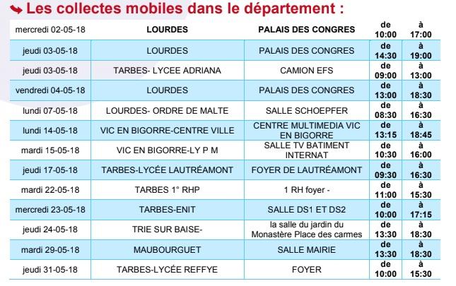 collecte sang Hautes Pyrénées Mai 2018