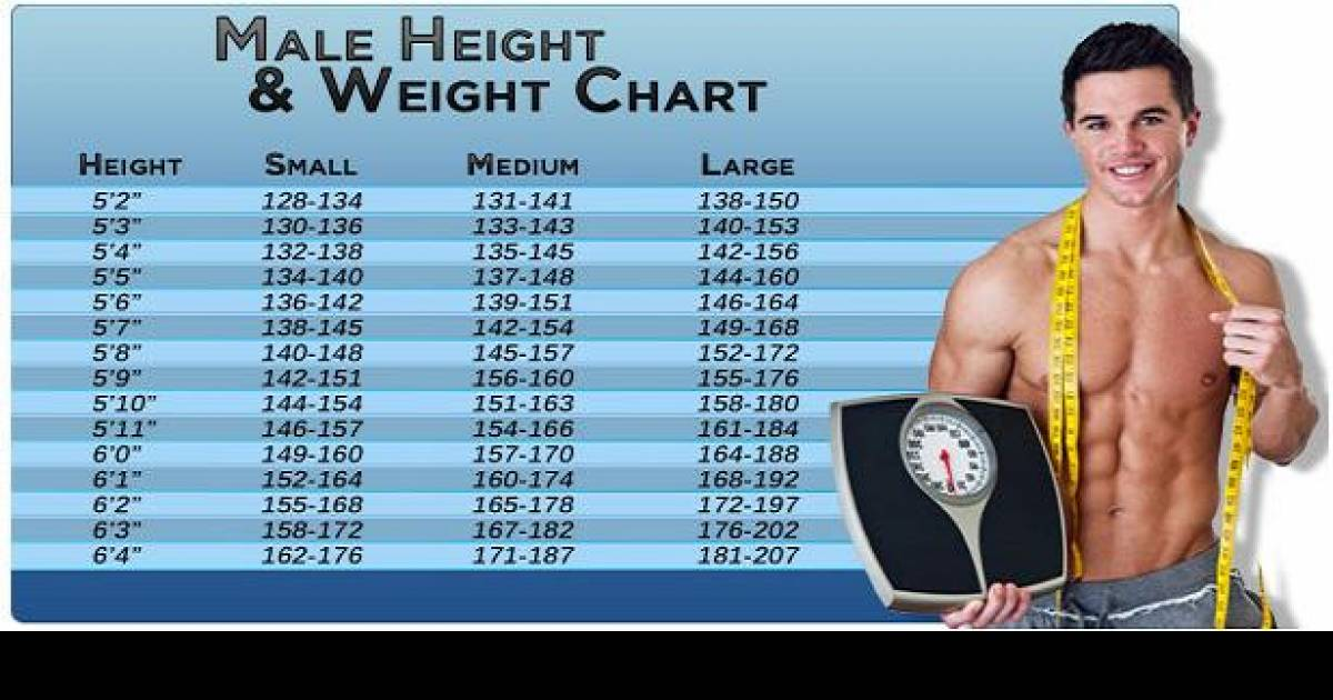 The Ideal Weight Chart For Men Based On Their Height | Vaplicious