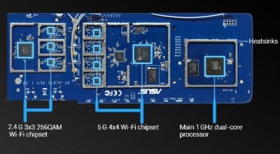Placa de bază a routerului ASUS RT-AC87U