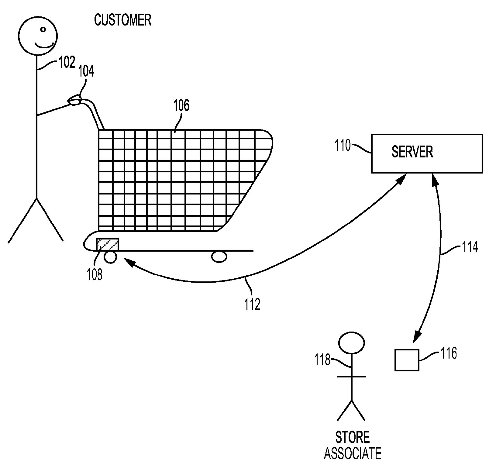 Walmart patents biometric shopping cart to track your