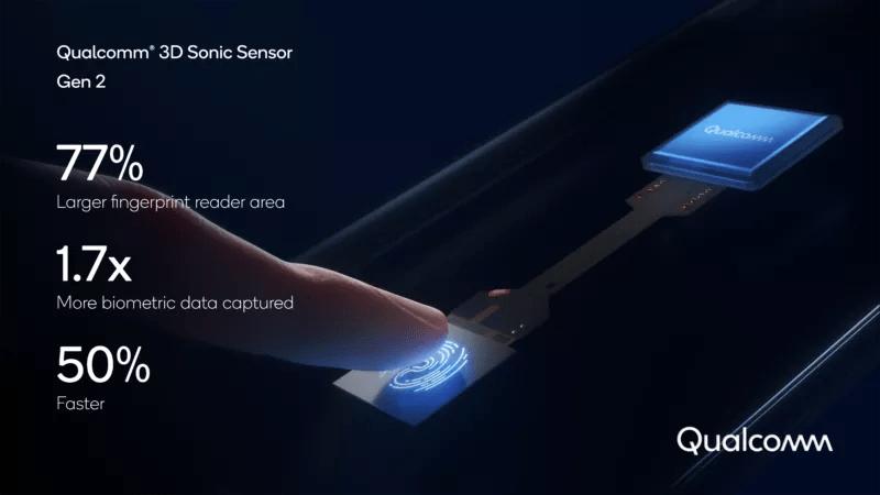 Qualcomm is using a larger and faster sensor in 3D Sonic Gen 2 fingerprint reader