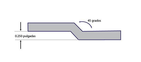 Aspectos básicos del doblado: estrategias para el formado