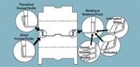 Roll form tooling design for air bending - The Fabricator