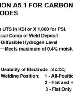 also stick electrode and welding basics rh thefabricator