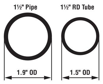 Tube and pipe basics: How to achieve the perfect bend