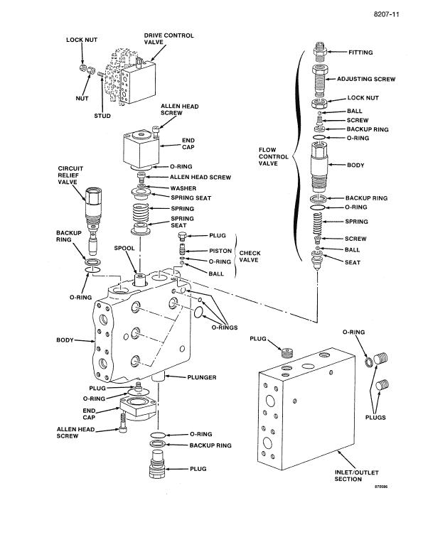 Case 688 Excavator Service Manual