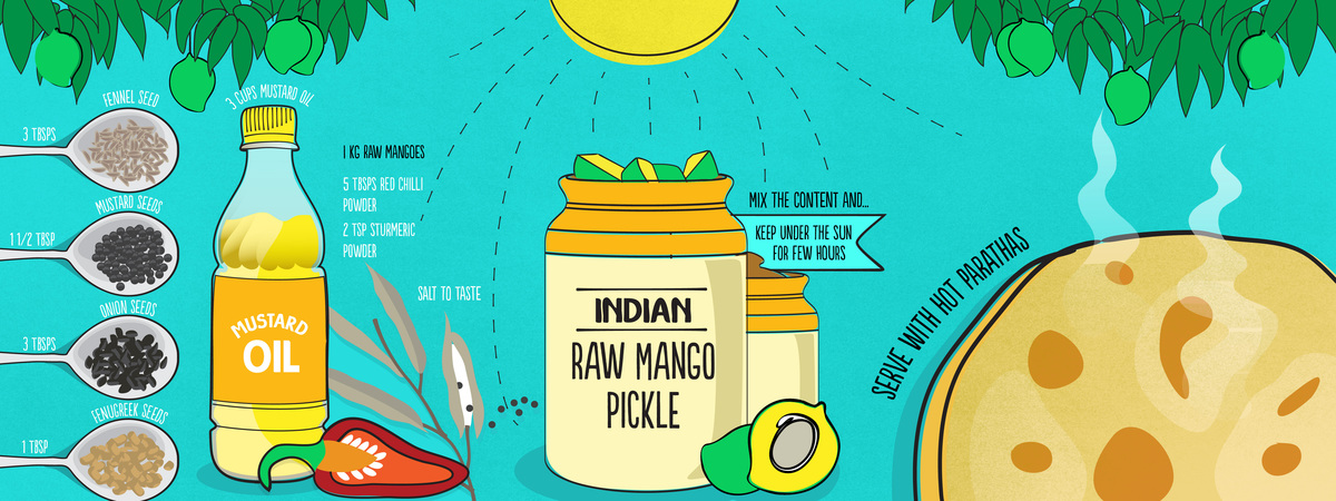 Indian raw mango pickle