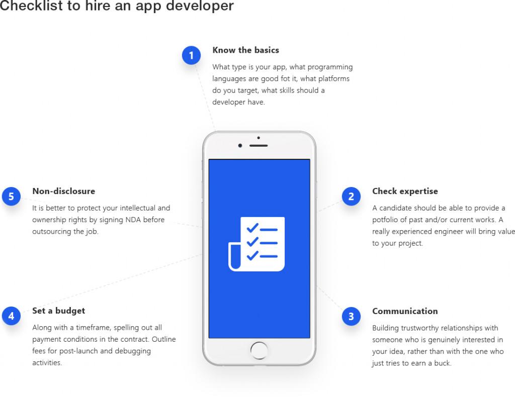 Checklist To Hire App Developer