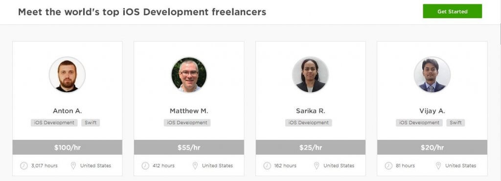 How to hire app developer? Places, costs, tips and practices