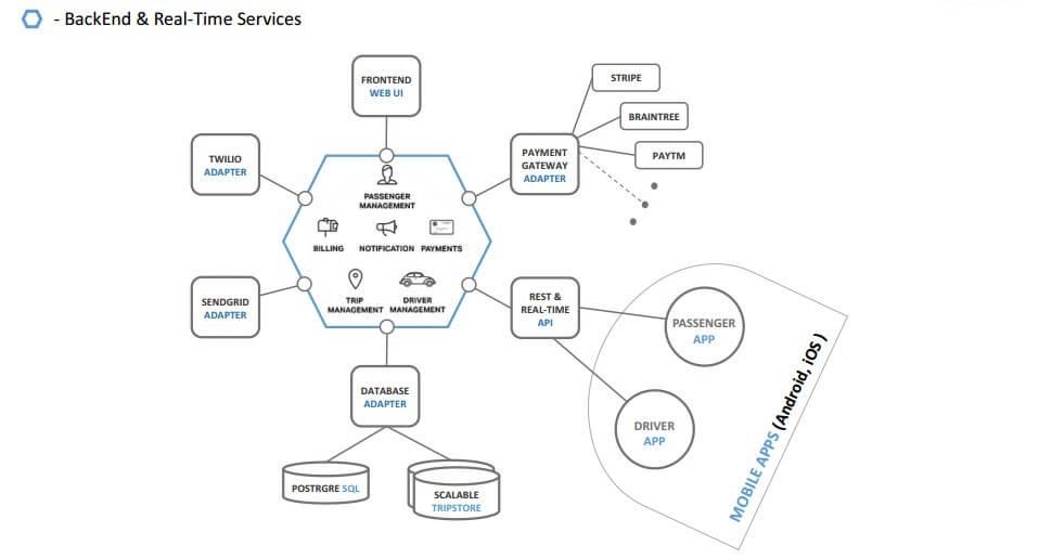 Line Diagram App   brandforesight co