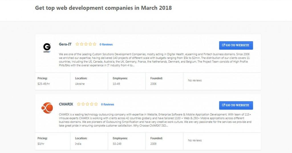 find PHP developers