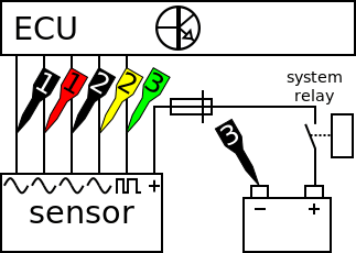 Broadband oxygen sensor measurement