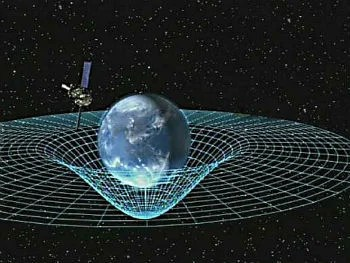 Curvatura do espaço-tempo
