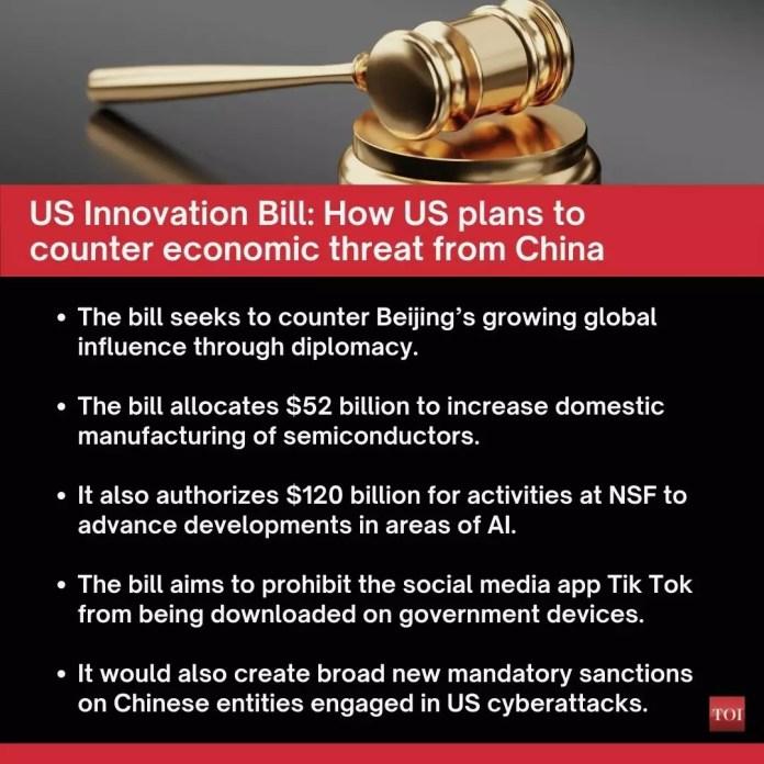 समझाया: यू.एस. चीन के वैश्विक औद्योगिक प्रभाव से कैसे निपटें   भारत समाचार