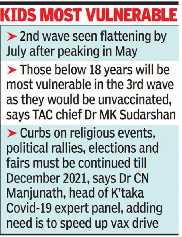 Covid Third wave Karnataka: Third Covid wave may strike Karnataka in October, hit young; Panel | Bengaluru News – Times of India