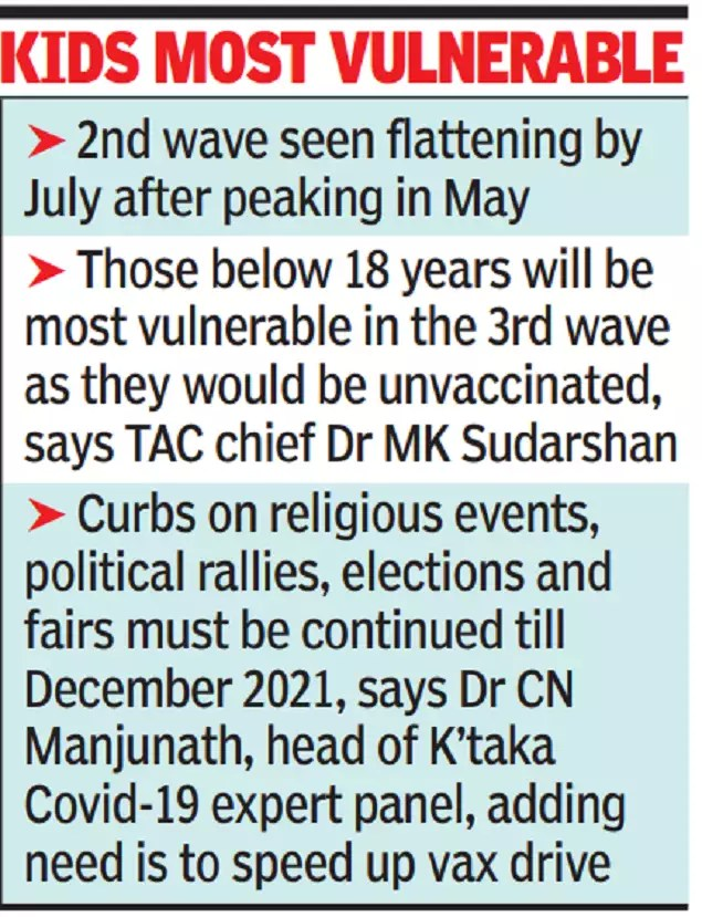 Covid Third wave Karnataka: Third Covid wave may strike Karnataka in October, hit young; Panel | Bengaluru News - Times of India | Latest News Live | Find the all top headlines, breaking news for free online May 2, 2021