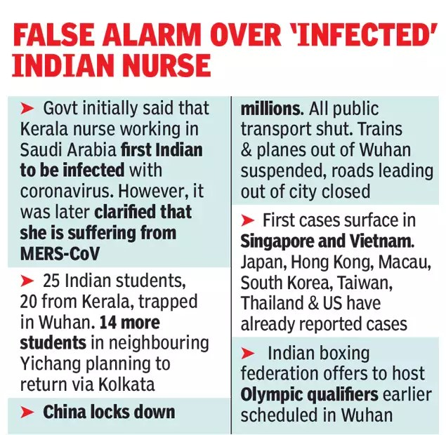 Coronavirus in India: 25 Indians trapped in Wuhan; virus reaches ...