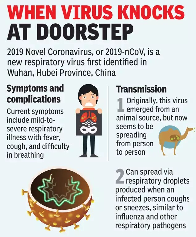 Coronavirus in China: Special Air India plane ready to get out ...