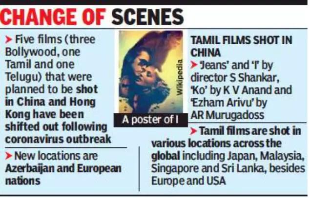 Coronavirus keeps Indian films off China | Chennai News - Times of ...
