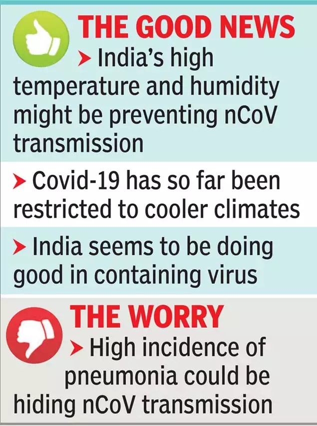 Coronavirus India news: Hot and humid? It just might be saving ...