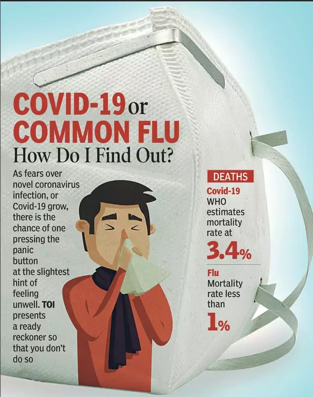 Coronavirus in India: Trace back your steps if you have got flu ...