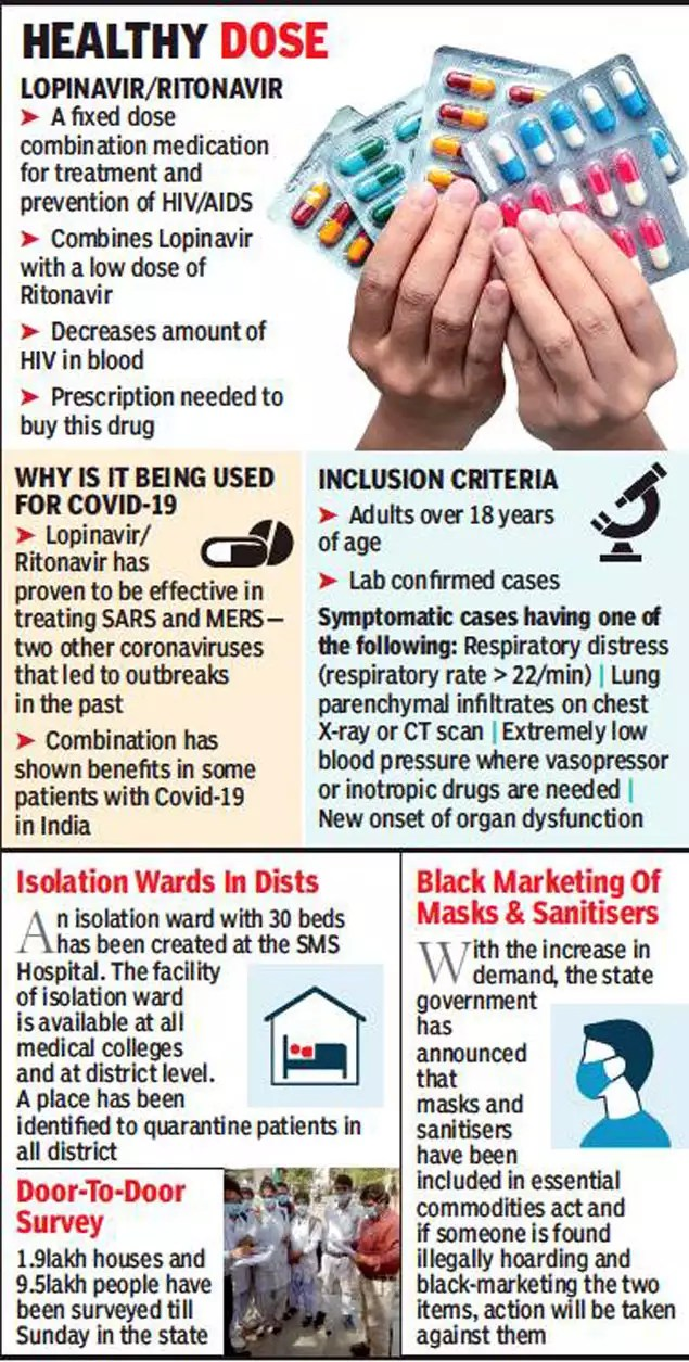 Rajasthan turns into learning ground for treatment of coronavirus ...