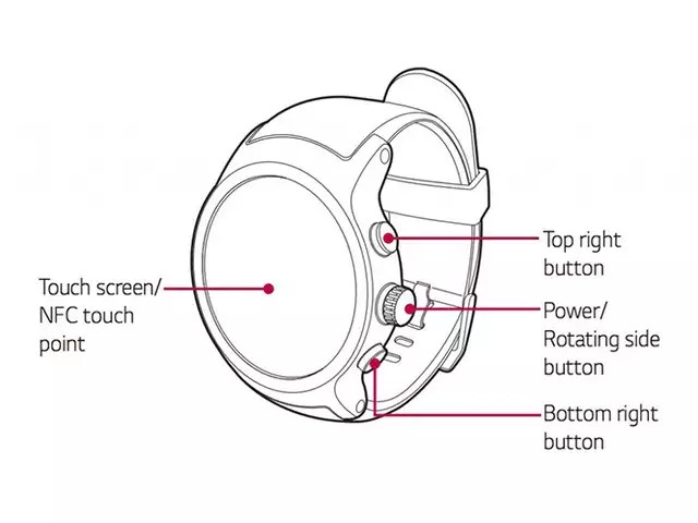 LG Watch Sport, Watch Style user manuals surface online