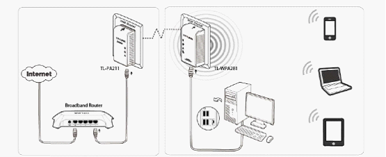 How Do I Secure My Wireless Powerline Extender on a Mac