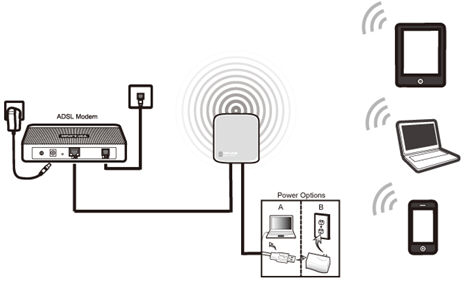 How to Configure the Wireless Router Mode on the TL-MR3020
