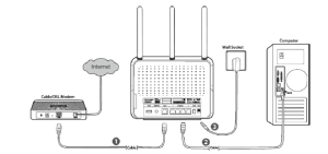 How to configure TPLink WiFi router to work with a DSL