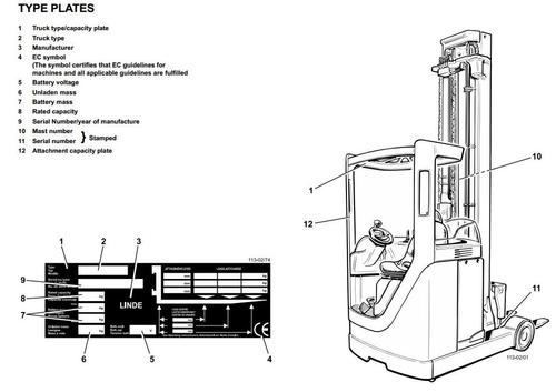 Linde Reach Truck R14/ R16/ R16N/ R20/ R20N User Manual