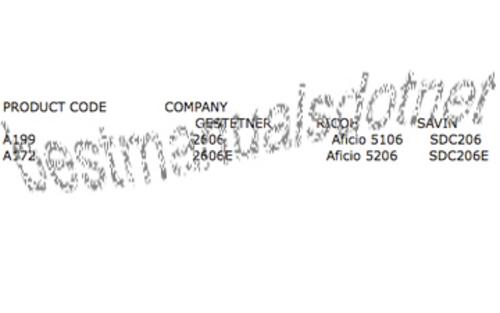 RICOH Color CopierAficio 5106 Aficio 5206 LEGACY Manuals