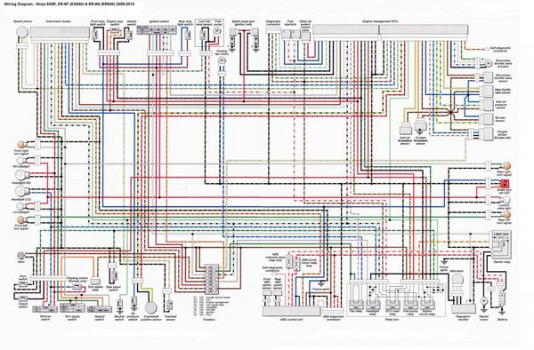diagram 2002 kawasaki ninja wiring diagram full version hd