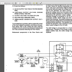 Generator Wiring Diagram Pdf Of The Right Lateral View Human Brain Onan 5 Service Manual Download Autos Post