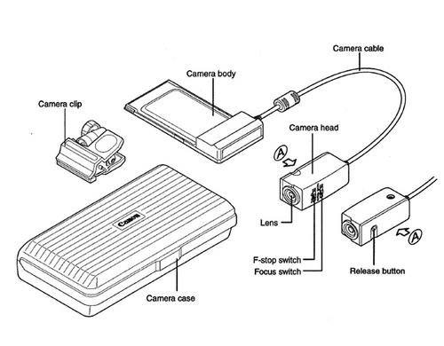 Canon Powershot 30T Card Camera Service Repair Manual