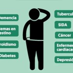 Pérdida de peso inesperada: un desafío en atención primaria