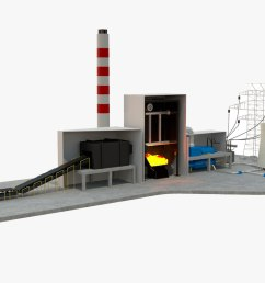 3d model coal power station diagram [ 1480 x 800 Pixel ]