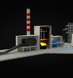coal power station diagram 3d model [ 1480 x 800 Pixel ]
