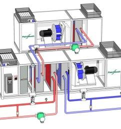 air handling unit 3d [ 1250 x 792 Pixel ]