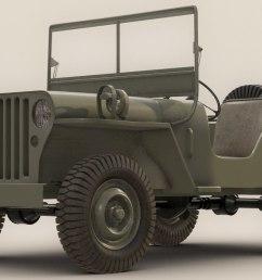 willy army jeep [ 1422 x 800 Pixel ]