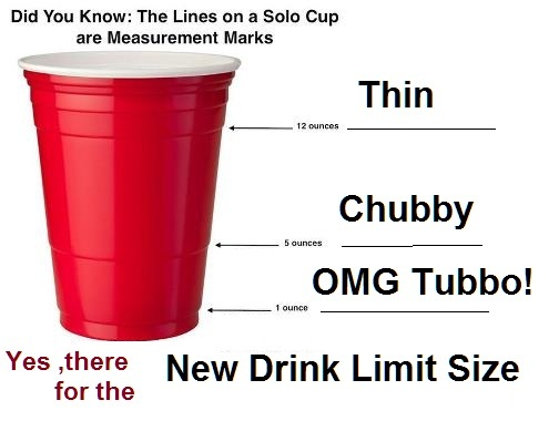 Lines On Solo Cup