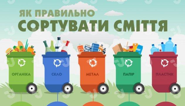 Коли в Івано-Франківську розпочнуть сортувати сміття?