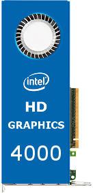 Intel Hd Graphics 4000 1536 Mb : intel, graphics, UserBenchmark:, Intel, (Desktop